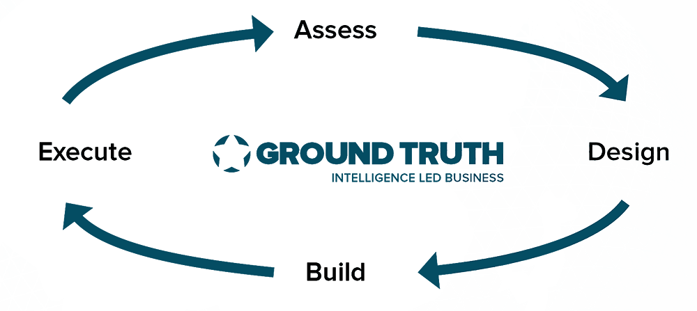 Ground-truth_process3